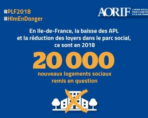 Impacts de l'article 52 du projet de loi de finances 2018 sur le logement social en Île-de-France